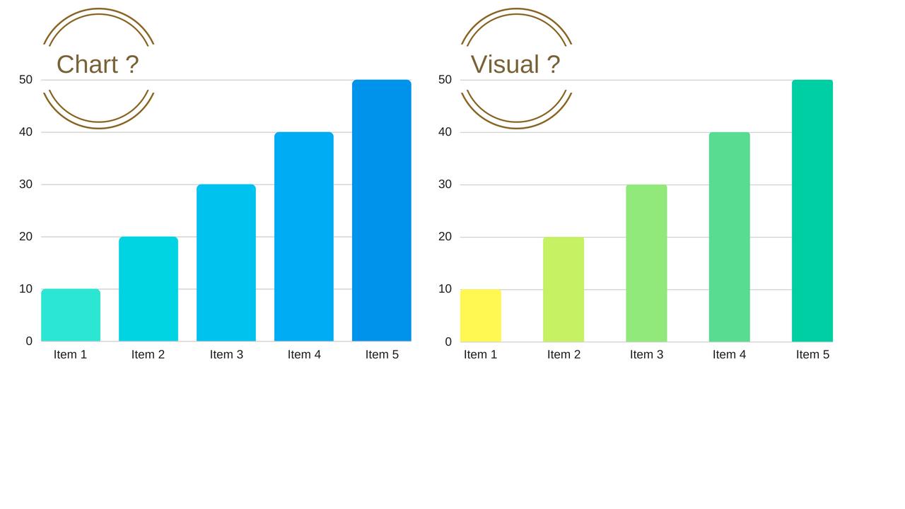 chart-or-visual